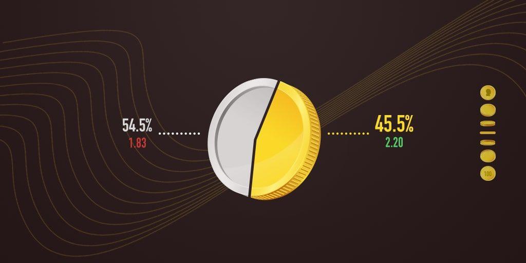 smart money betting on the premier league